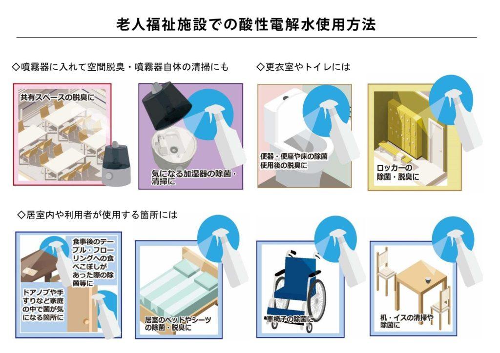 老人介護施設 除菌 次亜塩素酸水 酸性電解水