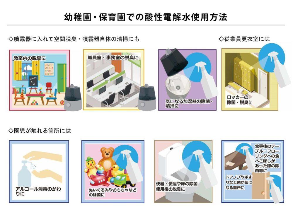 幼稚園 保育施設 除菌 次亜塩素酸水 酸性電解水